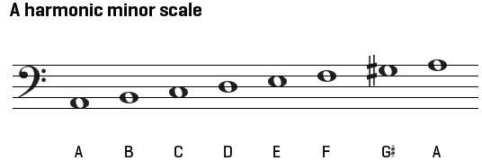a-harmonic-minor-scale-on-bass-clef