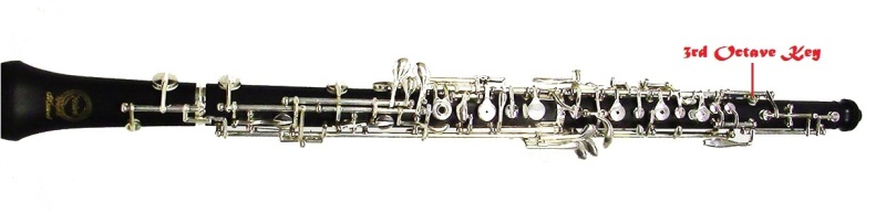 3rd-octave-key